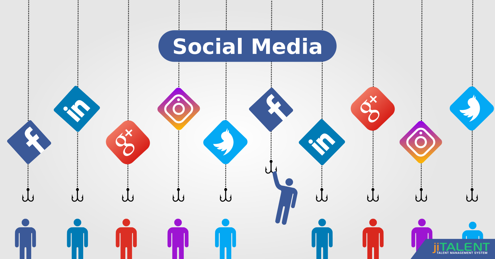 Mistakes to Avoid When Using Social Media for Hiring