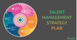Developing an Effective Talent Management Strategy Plan