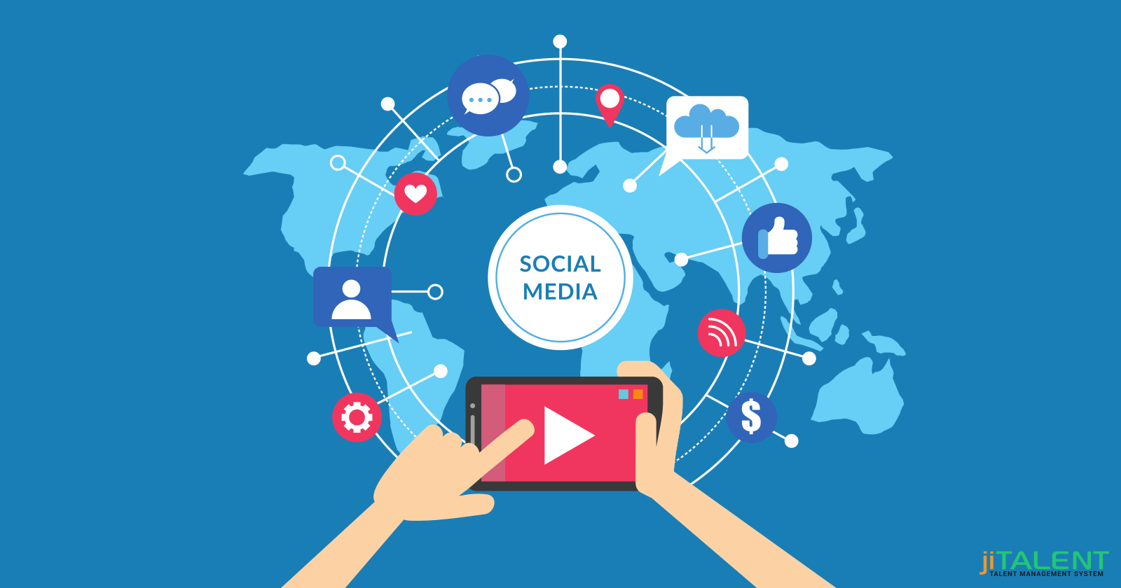 Social Media Indulges in Talent Management System